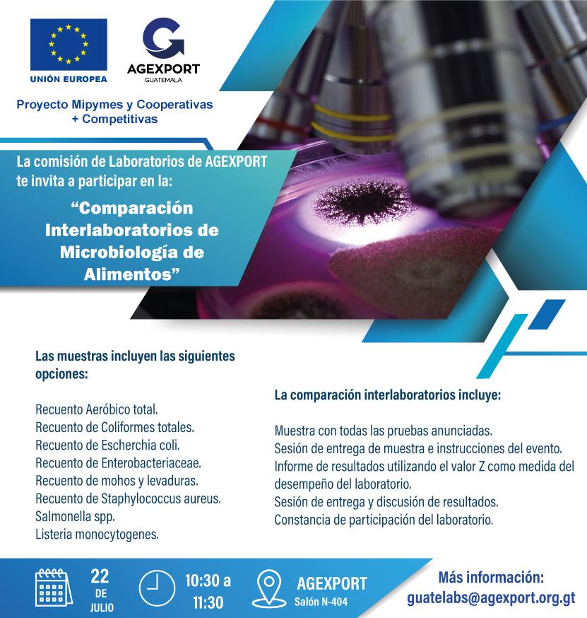 laboratorios para la exportación