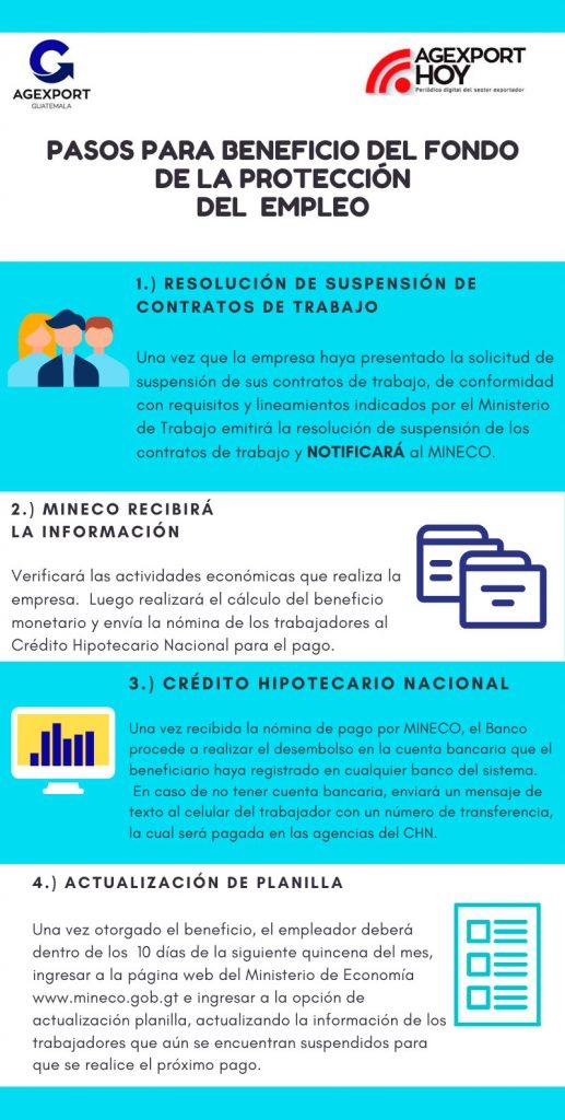pasos para el fondo de empleo por COVID-19